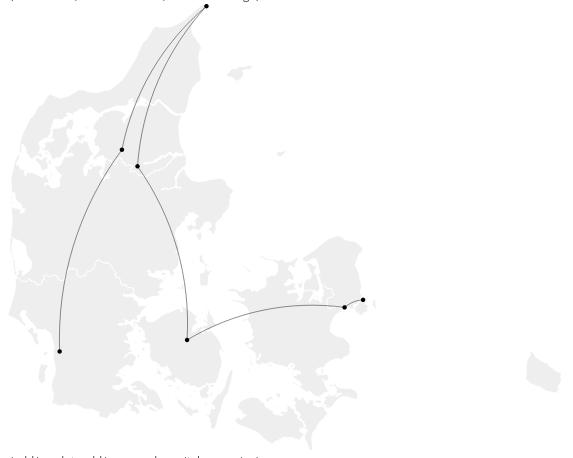 [ Une fiche par pays ] Le Danemark