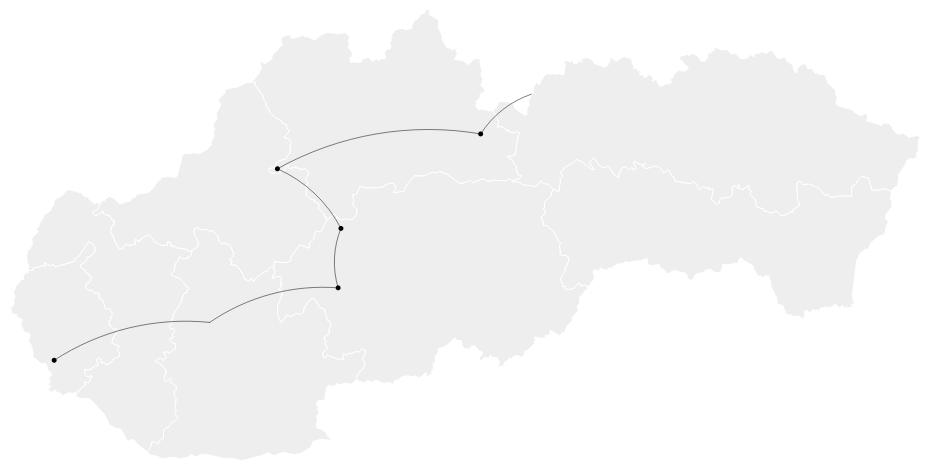 [ Une fiche par pays ] la Slovaquie